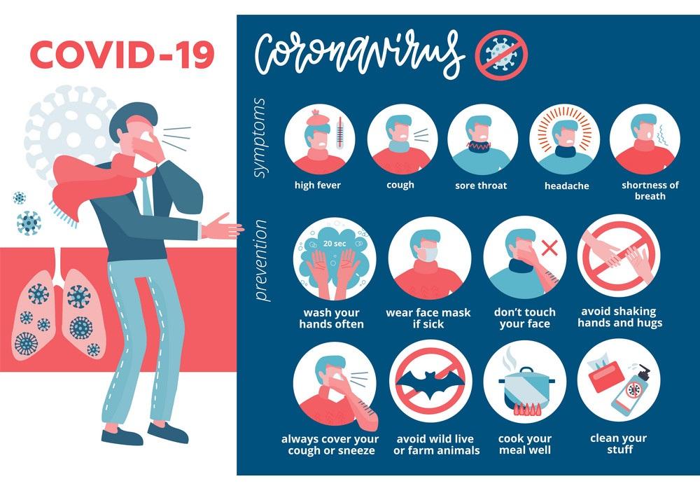What to do if coronavirus symptoms get worse?